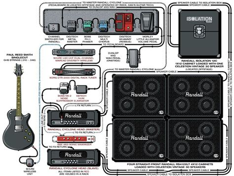 slash les paul wiring diagram frton les paul