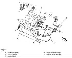 1999 chevy tahoe location of a starter 5 7 l engine diagram