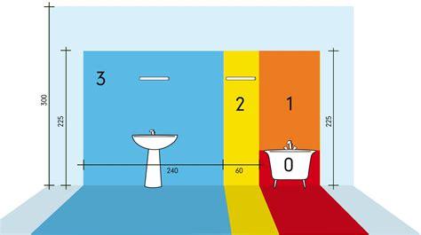 piatto doccia piccole dimensioni tenere al caldo in casa piatto doccia piccolo dimensioni