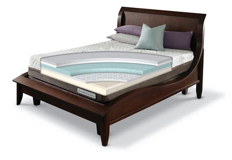 icomfort bed reviews serta icomfort directions inception mattress reviews