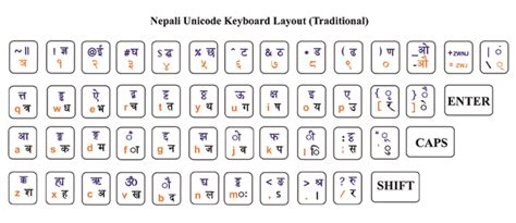 keyboard layout for kantipur font image gallery nepali unicode