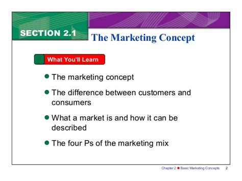 Mba Ppt On Marketing Concepts by Guide 3 Marketing Concepts Ppt