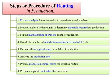 Manufacturing Route Card Template by 24 Images Of Manufacturing Routing Sheet Template