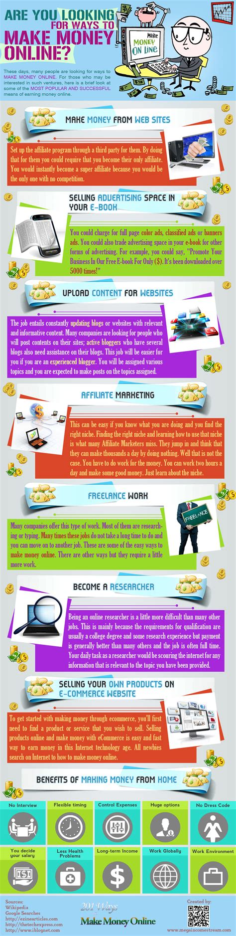 Money Making Methods Online - few popular ways to make money online infographics graphs net