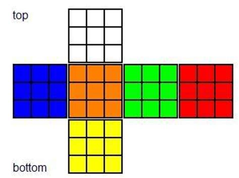 printable stickers for rubik s cube rubik s cube template images frompo