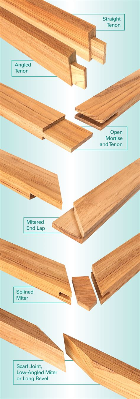woodworking skills how to make a tenoning jig free diy tenon jig plans