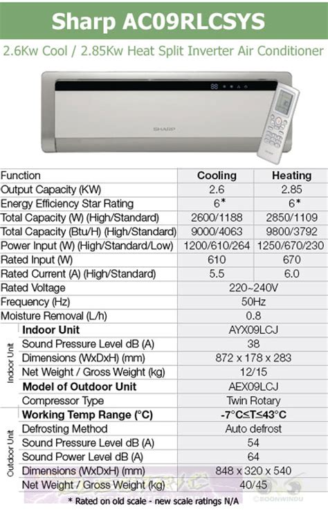 ac09rlcsys sharp air conditioner the electric discounter