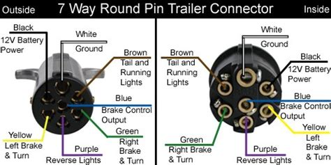 7 pin connector diagram what will the center pin function be on 7 way