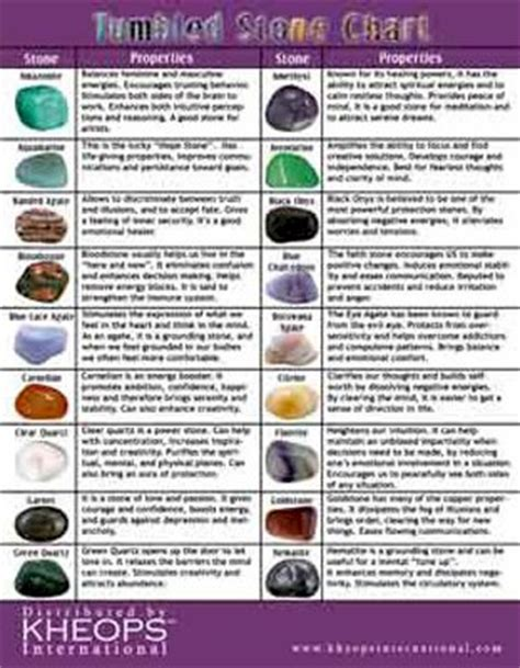 ritual stones gems and chart of meanings