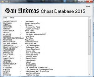 Gta San Andreas Cheats For Ps2 Gta San Andreas Gta Sa Database 2015 Mod Gtainside