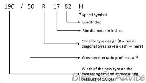 Motorradreifen Bezeichnung by Tyre Width In Mm Height To Width Ratio As A Percentage