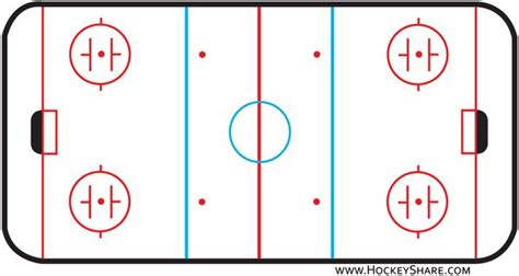 hockey offsides diagram palabras que riman con around wroc awski informator