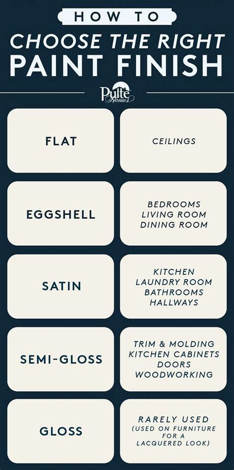 selecting the right dining chairs nest of bliss best 25 how to paint ceilings ideas on pinterest
