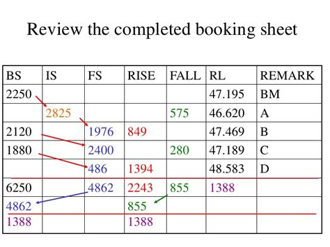 W00c0mmerce Bookings V1 10 6 1 booking sheets 2011 v1