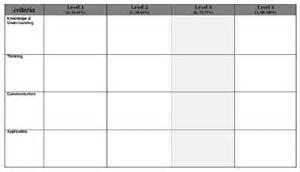 Printable Rubric Template by Blank Rubric Template 6 Free Printable Pdf Word Excel
