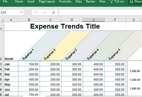 Sle Business Expense Sheet For Excel Trend Report Template