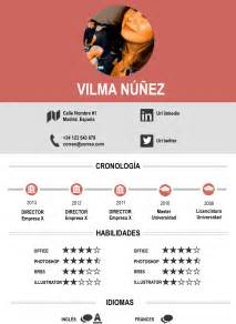 Curriculum Vitae Online by Gu 237 A Para Crear Una Marca Personal Incluye Curso Y Pack