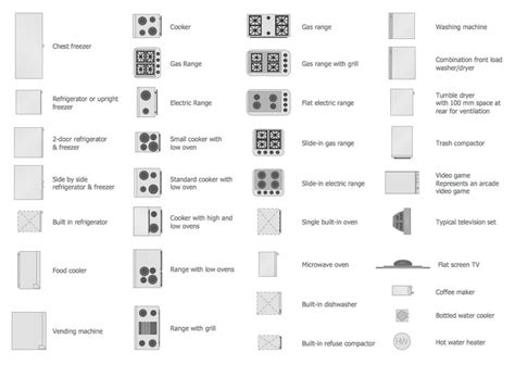 floor plan symbols uk 7 best diagrams images on pinterest architecture drawing