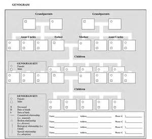 family history genogram template best photos of printable genogram template blank family