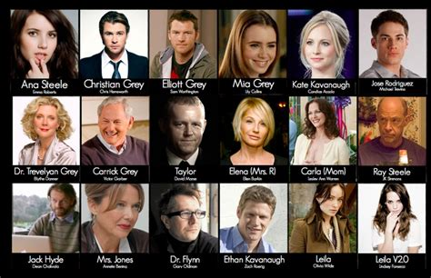 cast of fifty shades of grey imdb fifty shades of grey movie cast thoughts change ana