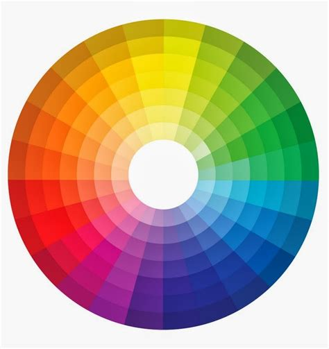 color wheel decorating my web value