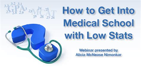 Get Into Top Mba With Low Gpa by Got Low Stats This Webinar