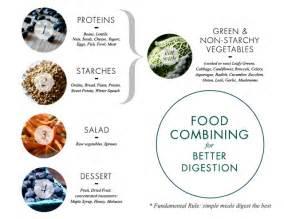 food combining maisto derinimas silentnod