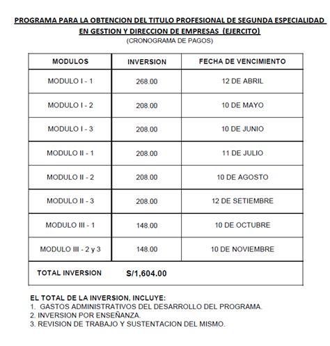 Cronograma De Pagos De Jubilaciones Pcia De Bs As | cronograma de pagos de jubilaciones pcia de bs as