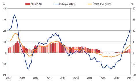 consumer price inflation march 2014 ons prices economic commentary office for national statistics