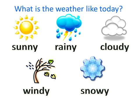 what is the weather like today ppt