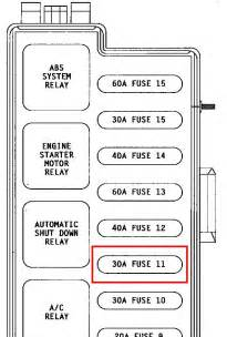 95 jeep wrangler fuse box diagram get free image about
