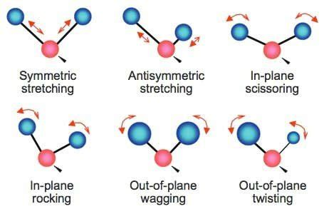 How Was Molecular Geometry Discovered Quora