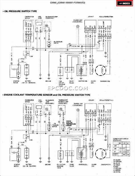 honda gx670 parts diagram honda gx390 governor diagram