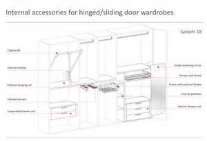 Bedroom Cupboard Dimensions Den Children S Wardrobe Childrens Bedroom Wardrobes