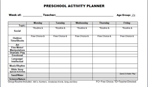 printable lesson plans for preschool teachers preschool lesson plan template word documents
