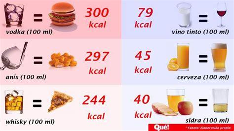 alimento meno calorico 191 cu 225 ntas calor 237 as tienen las bebidas alcoh 243 licas 2018