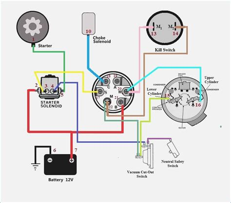omc boat starter switch wiring diagram wiring diagram