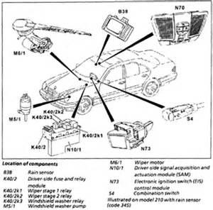 s430 turn signal relay location fixya