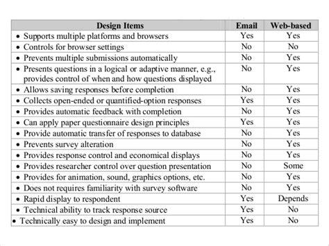 survey formats templates 8 email survey templates doc pdf free premium