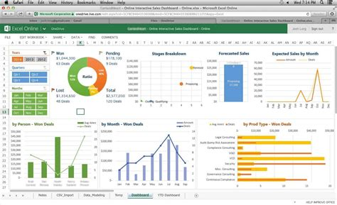 excel speedometer template excel dashboard templates speedometer and sle dashboard