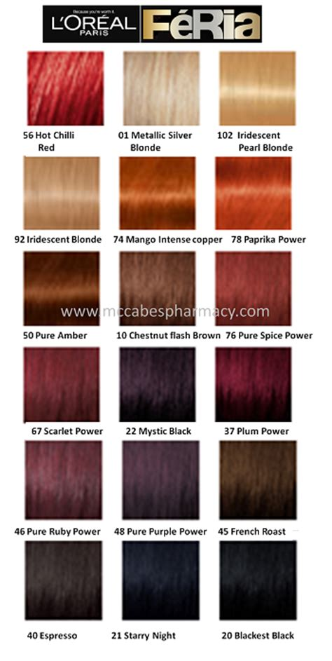 loreal hair color chart red hair color chart loreal wallpaper red hair color