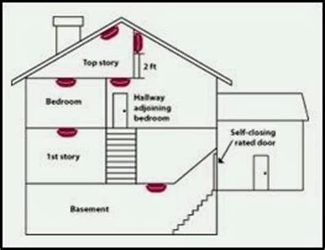 4 wire smoke detector wiring diagram | electrical and