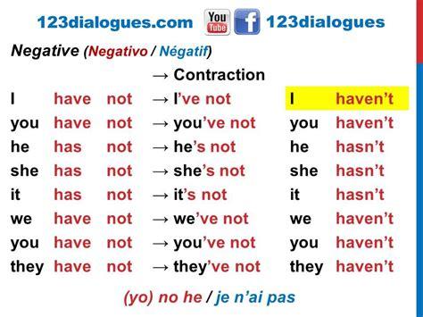 preguntas en presente perfecto en ingles afirmativas negativas y interrogativas curso de ingl 233 s 29 conjugar verbo to have presente