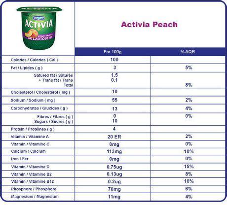 activia lactose free strawberry/blueberry/peach/mango 2.9%