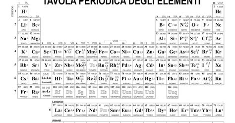 tavola periodic the chemistry of elements tavola periodica degli elementi