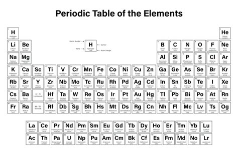 periodic table of elements colors printable periodic table of elements in color design