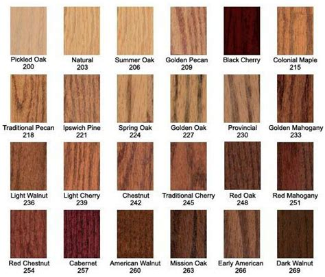 Stain Furniture by Wood Stain Colors For Furniture F F Info 2016