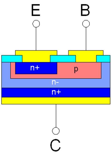 bipolar transistor working file bipolar junction transistor npn structure png