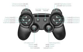 fifa 06 play with gamepad/joystick (controller support