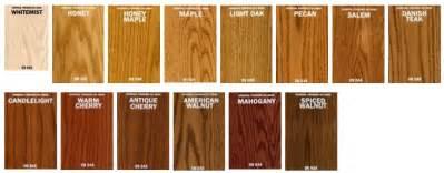 Cedar Bookcase Woodwork Danish Oil For Wood Pdf Plans